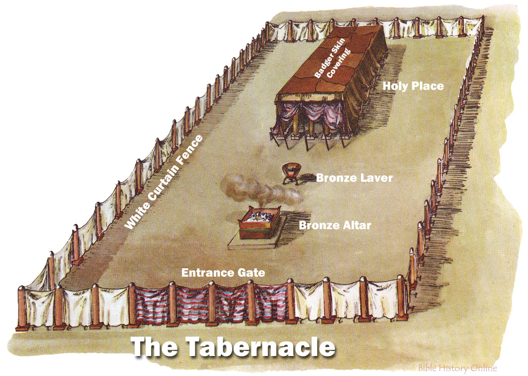 The Tabernacle Framework Exodus 261 37 279 19 368 38 389 20